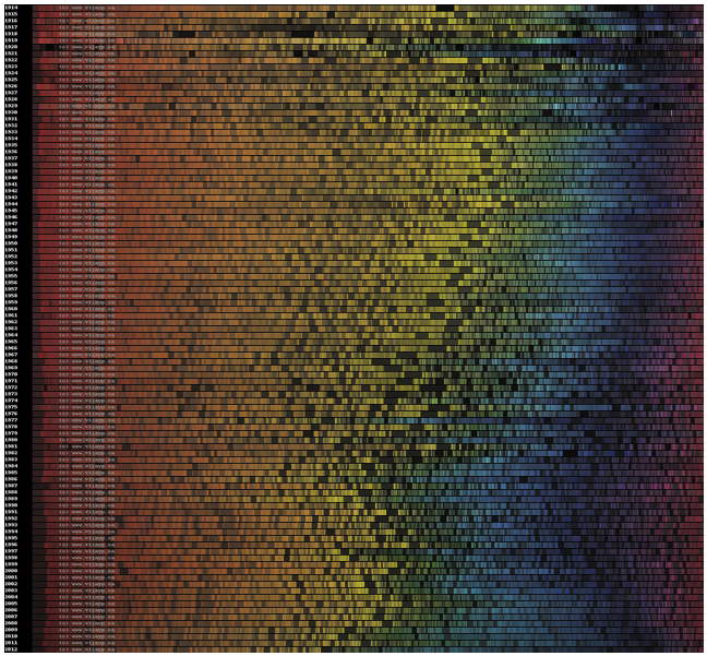 Movie Poster colours by year